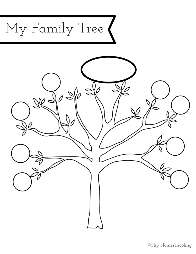 All About Me Coloring Pages All About Me Coloring Pages Pertaining To Your Own Home At