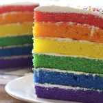 Rainbow Birthday Cakes Rainbow Birthday Cake Recipe From Scratch Makebetterfood